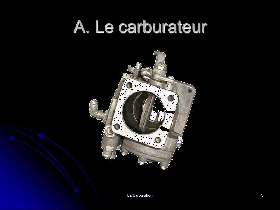 La Carburation40 Plan de la leçon I.Rôle de la carburation II.Les différents dispositifs A.