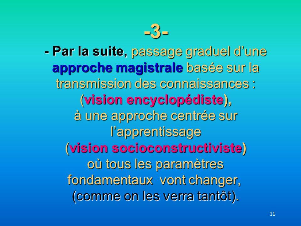 11 -3- - Par la suite, passage graduel dune approche magistrale basée sur la transmission des connaissances : (vision encyclopédiste), à une approche