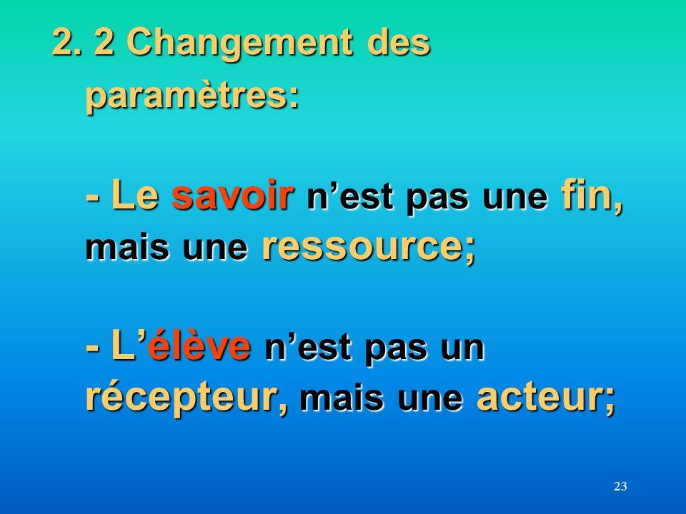 23 2. 2 Changement des paramètres: - Le savoir nest pas une fin, mais une ressource; - Lélève nest pas un récepteur, mais une acteur;