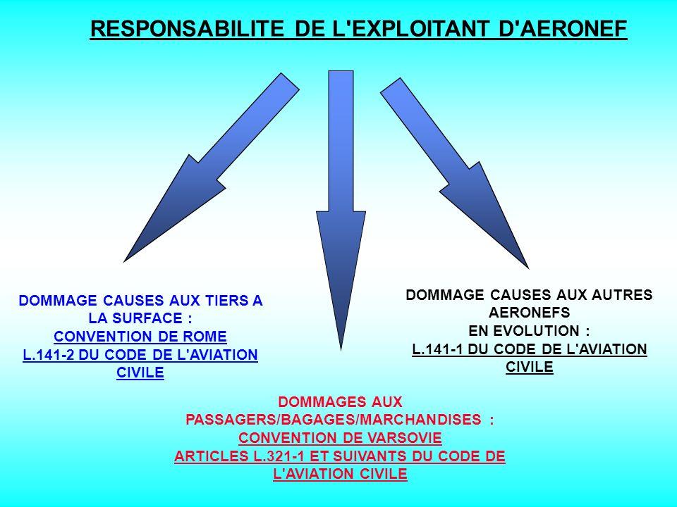 LA CONVENTION DE VARSOVIE : PRINCIPES GENERAUX - 1 - INTERDICTION POUR LE TRANSPORTEUR D ECARTER OU DE LIMITER SA RESPONSABILITE PLUS QU IL N EST PREVU PAR LA CONVENTION ; - 2 - RESPONSABILITE DU TRANSPORTEUR BASEE SUR UNE PRESOMPTION DE FAUTE ; - 3 - RESPONSABILITE LIMITEE PAR LA CONVENTION A UNE CERTAINE SOMME ; - 4 - CAS LIMITATIFS D EXONERATION.