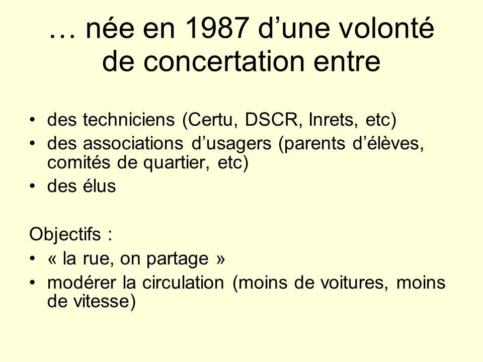 … née en 1987 dune volonté de concertation entre des techniciens (Certu, DSCR, Inrets, etc) des associations dusagers (parents délèves, comités de qua