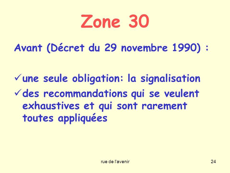 rue de l'avenir24 Zone 30 Avant (Décret du 29 novembre 1990) : une seule obligation: la signalisation des recommandations qui se veulent exhaustives e