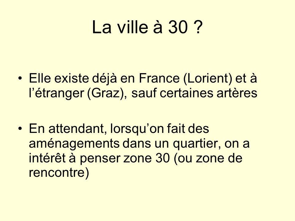 La ville à 30 ? Elle existe déjà en France (Lorient) et à létranger (Graz), sauf certaines artères En attendant, lorsquon fait des aménagements dans u