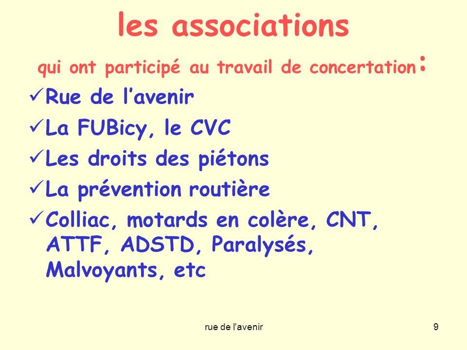 rue de l'avenir9 les associations qui ont participé au travail de concertation : Rue de lavenir La FUBicy, le CVC Les droits des piétons La prévention