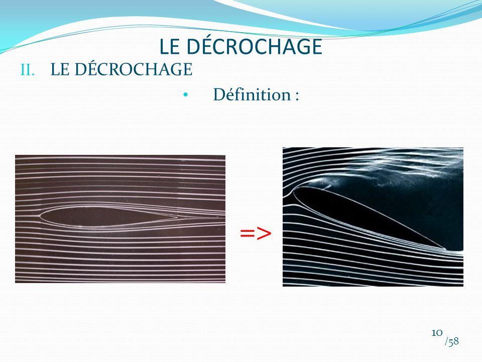 II. LE DÉCROCHAGE Définition : I. => /58 10 LE DÉCROCHAGE