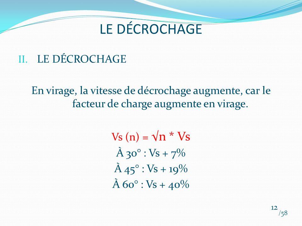 II. LE DÉCROCHAGE En virage, la vitesse de décrochage augmente, car le facteur de charge augmente en virage. Vs (n) = n * Vs À 30° : Vs + 7% À 45° : V