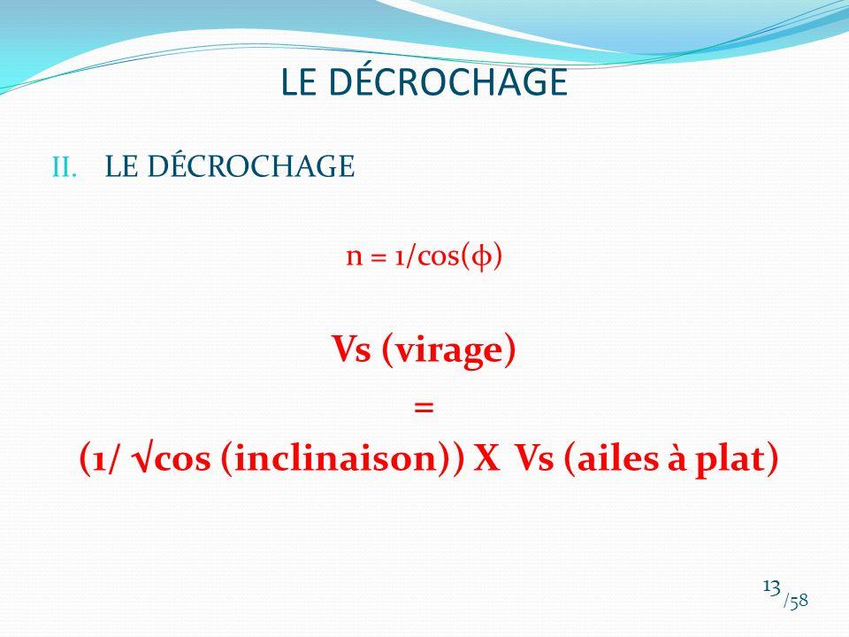 II. LE DÉCROCHAGE n = 1/cos(φ) Vs (virage) = (1/ cos (inclinaison)) X Vs (ailes à plat) /58 13 LE DÉCROCHAGE
