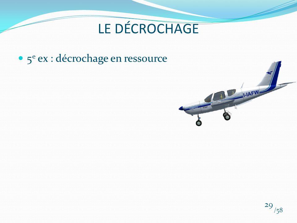 5 e ex : décrochage en ressource /58 29 LE DÉCROCHAGE