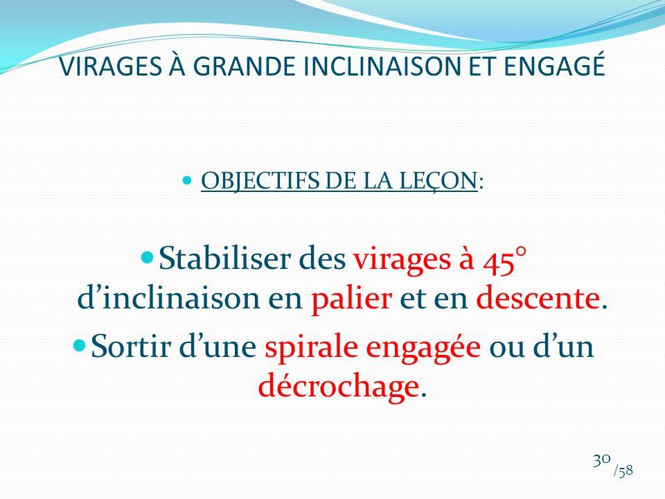 VIRAGES À GRANDE INCLINAISON ET ENGAGÉ OBJECTIFS DE LA LEÇON: Stabiliser des virages à 45° dinclinaison en palier et en descente. Sortir dune spirale