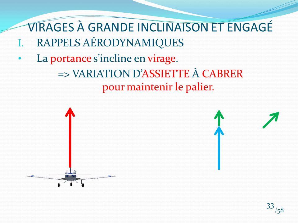 I. RAPPELS AÉRODYNAMIQUES La portance sincline en virage. => VARIATION DASSIETTE À CABRER pour maintenir le palier. /58 33 VIRAGES À GRANDE INCLINAISO