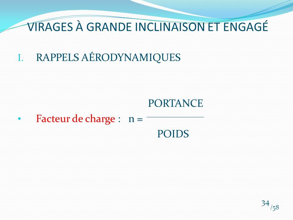 I. RAPPELS AÉRODYNAMIQUES PORTANCE Facteur de charge : n = POIDS /58 34 VIRAGES À GRANDE INCLINAISON ET ENGAGÉ