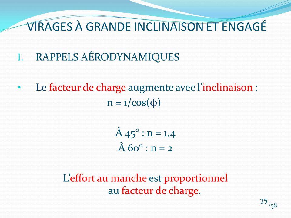 I. RAPPELS AÉRODYNAMIQUES Le facteur de charge augmente avec linclinaison : n = 1/cos(φ) À 45° : n = 1,4 À 60° : n = 2 Leffort au manche est proportio