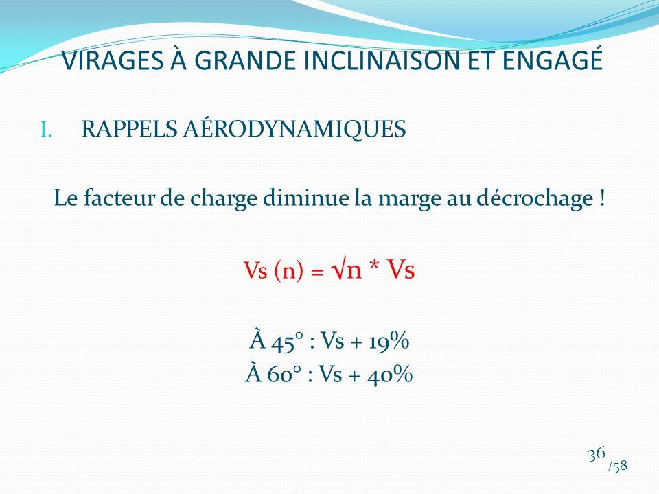 I. RAPPELS AÉRODYNAMIQUES Le facteur de charge diminue la marge au décrochage ! Vs (n) = n * Vs À 45° : Vs + 19% À 60° : Vs + 40% /58 36 VIRAGES À GRA
