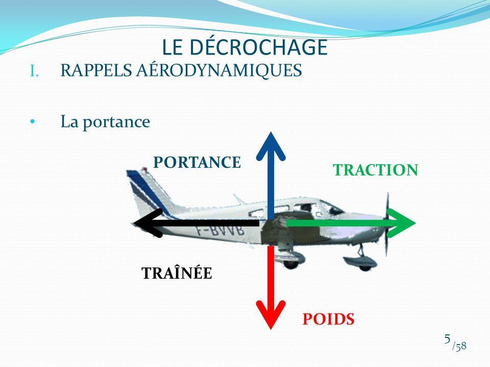 I. RAPPELS AÉRODYNAMIQUES La portance /58 5 LE DÉCROCHAGE POIDS TRACTION TRAÎNÉE PORTANCE