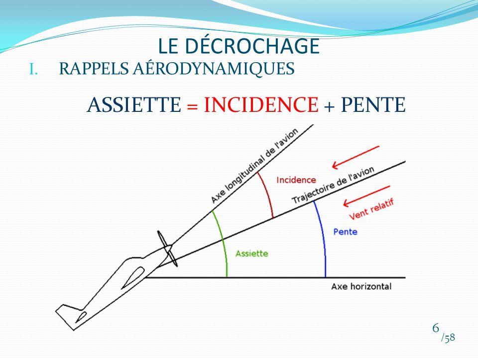 I. RAPPELS AÉRODYNAMIQUES /58 6 LE DÉCROCHAGE ASSIETTE = INCIDENCE + PENTE