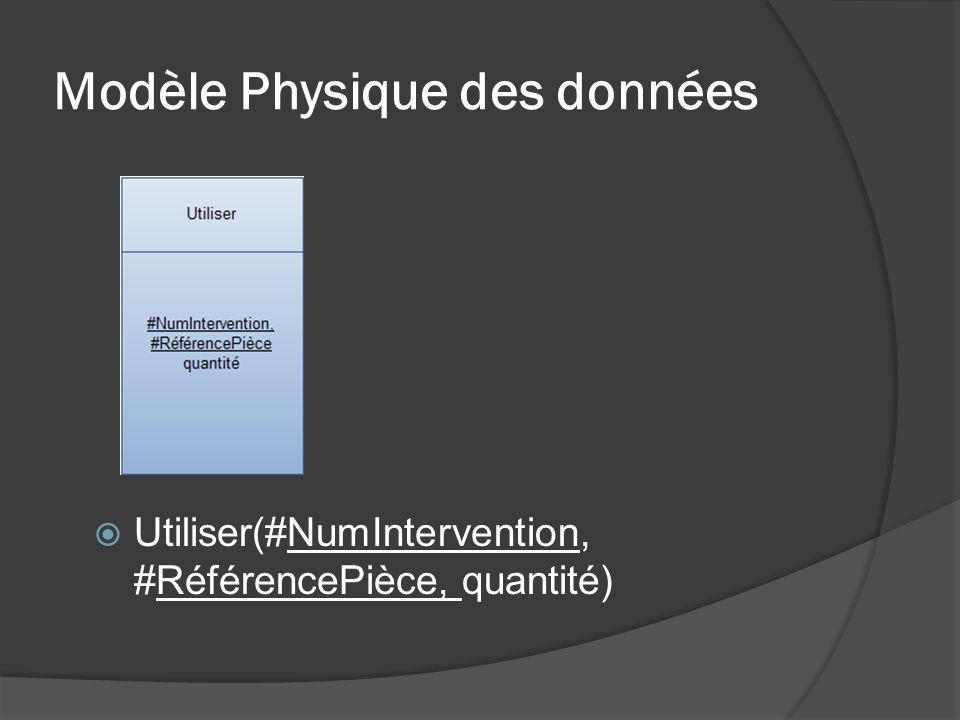 Modèle Physique des données Utiliser(#NumIntervention, #RéférencePièce, quantité)
