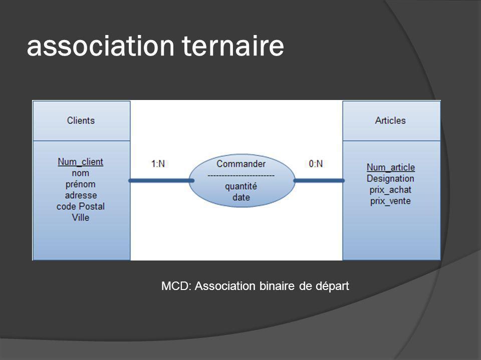 association ternaire MCD: Association binaire de départ