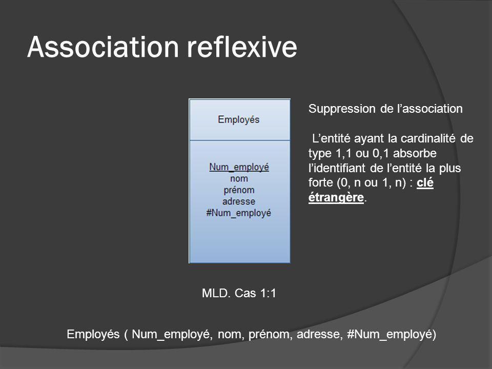 Association reflexive MLD. Cas 1:1 Employés ( Num_employé, nom, prénom, adresse, #Num_employé) Suppression de lassociation Lentité ayant la cardinalit