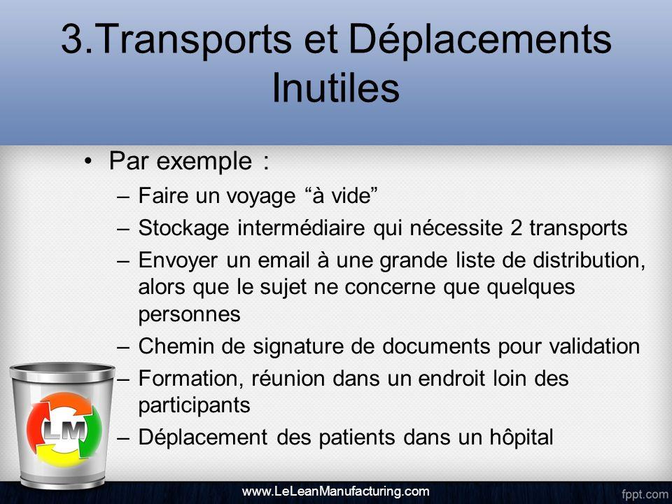 3.Transports et Déplacements Inutiles Par exemple : –Faire un voyage à vide –Stockage intermédiaire qui nécessite 2 transports –Envoyer un email à une