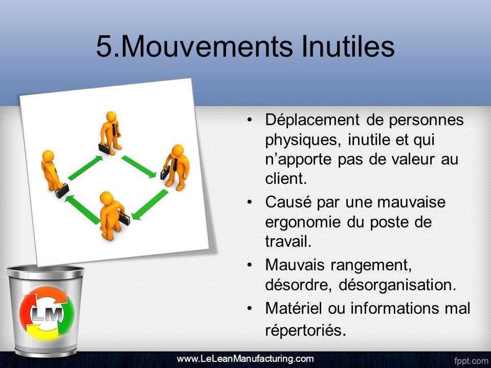5.Mouvements Inutiles Déplacement de personnes physiques, inutile et qui napporte pas de valeur au client. Causé par une mauvaise ergonomie du poste d