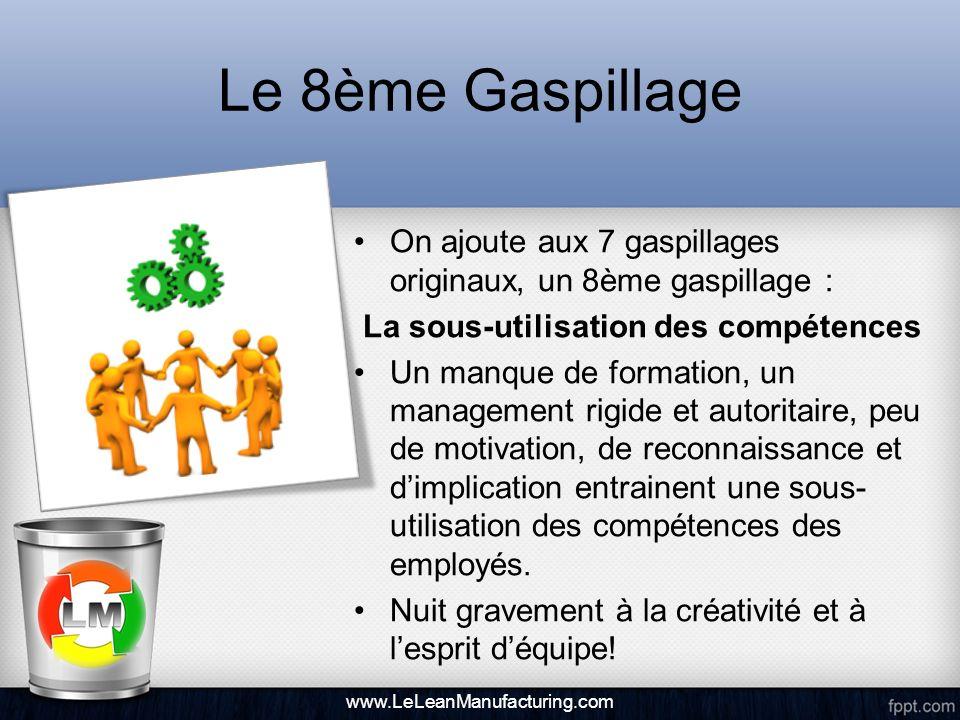 Le 8ème Gaspillage On ajoute aux 7 gaspillages originaux, un 8ème gaspillage : La sous-utilisation des compétences Un manque de formation, un manageme