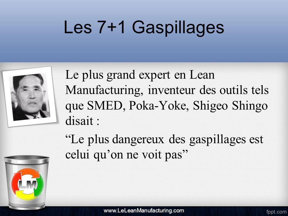 Les 7+1 Gaspillages Le plus grand expert en Lean Manufacturing, inventeur des outils tels que SMED, Poka-Yoke, Shigeo Shingo disait : Le plus dangereu