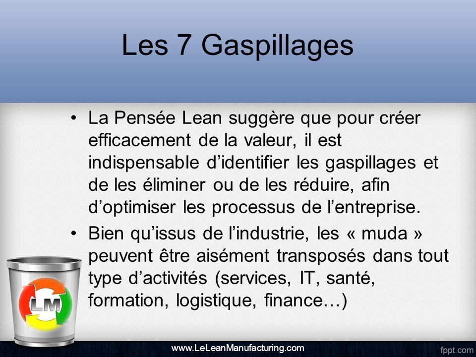 Les 7 Gaspillages La Pensée Lean suggère que pour créer efficacement de la valeur, il est indispensable didentifier les gaspillages et de les éliminer