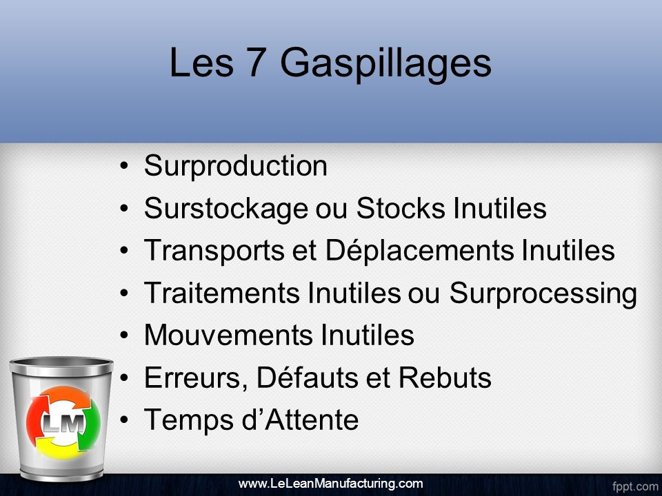 Les 7 Gaspillages Surproduction Surstockage ou Stocks Inutiles Transports et Déplacements Inutiles Traitements Inutiles ou Surprocessing Mouvements In