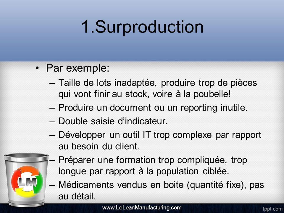1.Surproduction Par exemple: –Taille de lots inadaptée, produire trop de pièces qui vont finir au stock, voire à la poubelle! –Produire un document ou