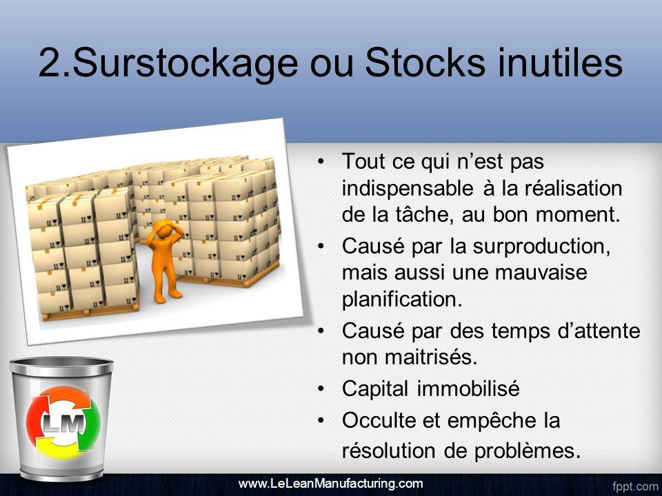 2.Surstockage ou Stocks inutiles Tout ce qui nest pas indispensable à la réalisation de la tâche, au bon moment. Causé par la surproduction, mais auss