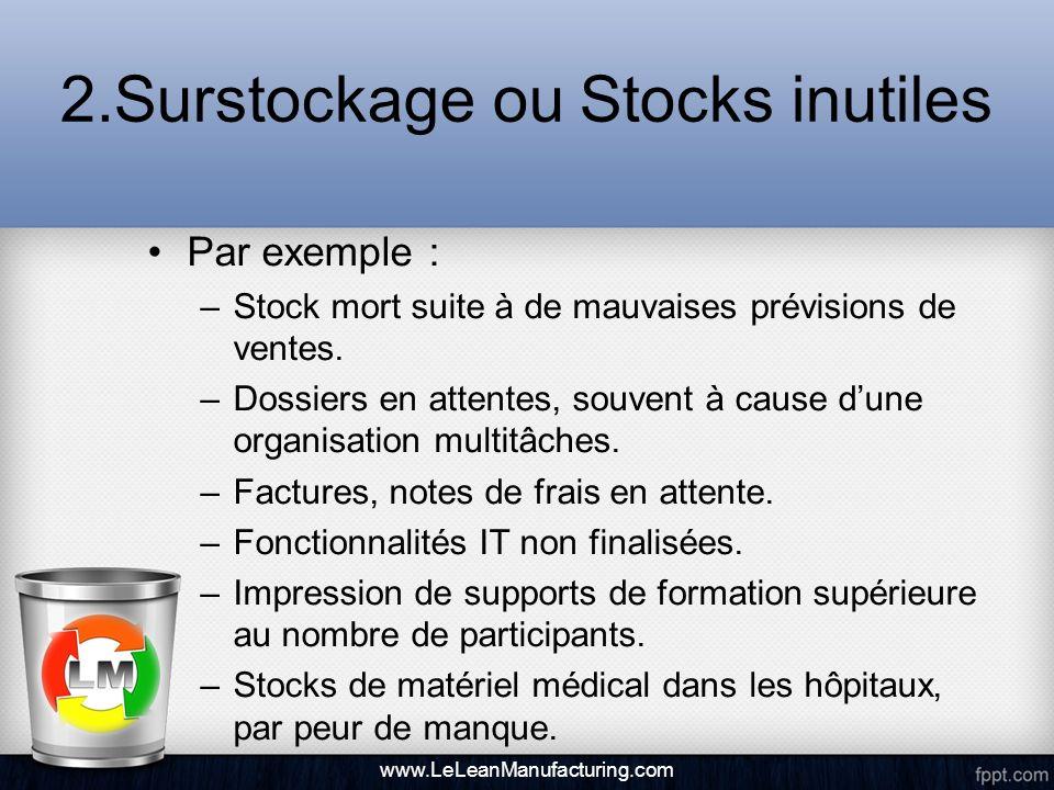 2.Surstockage ou Stocks inutiles Par exemple : –Stock mort suite à de mauvaises prévisions de ventes. –Dossiers en attentes, souvent à cause dune orga