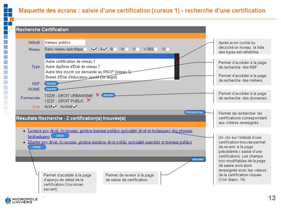 13 Maquette des écrans : saisie dune certification (cursus 1) - recherche dune certification Permet daccéder à la page de recherche des métiers. Perme
