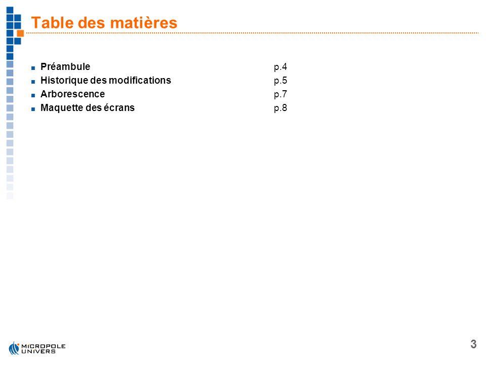 3 Table des matières Préambulep.4 Historique des modificationsp.5 Arborescence p.7 Maquette des écransp.8