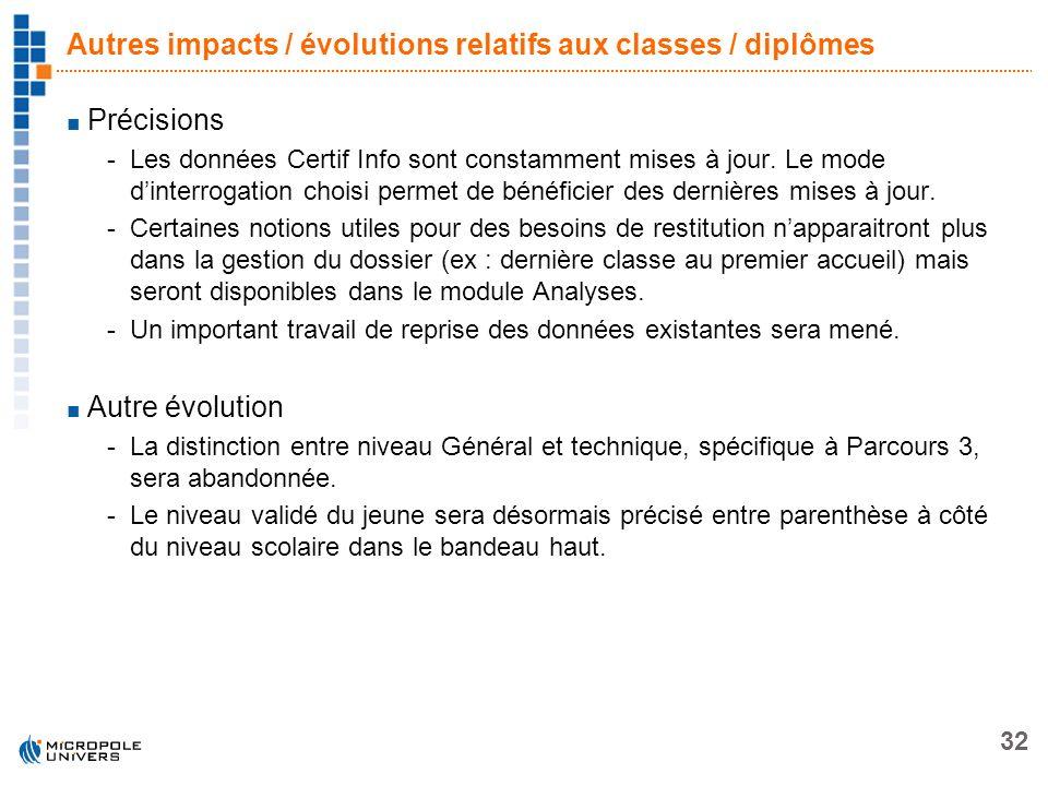 32 Autres impacts / évolutions relatifs aux classes / diplômes Précisions -Les données Certif Info sont constamment mises à jour. Le mode dinterrogati