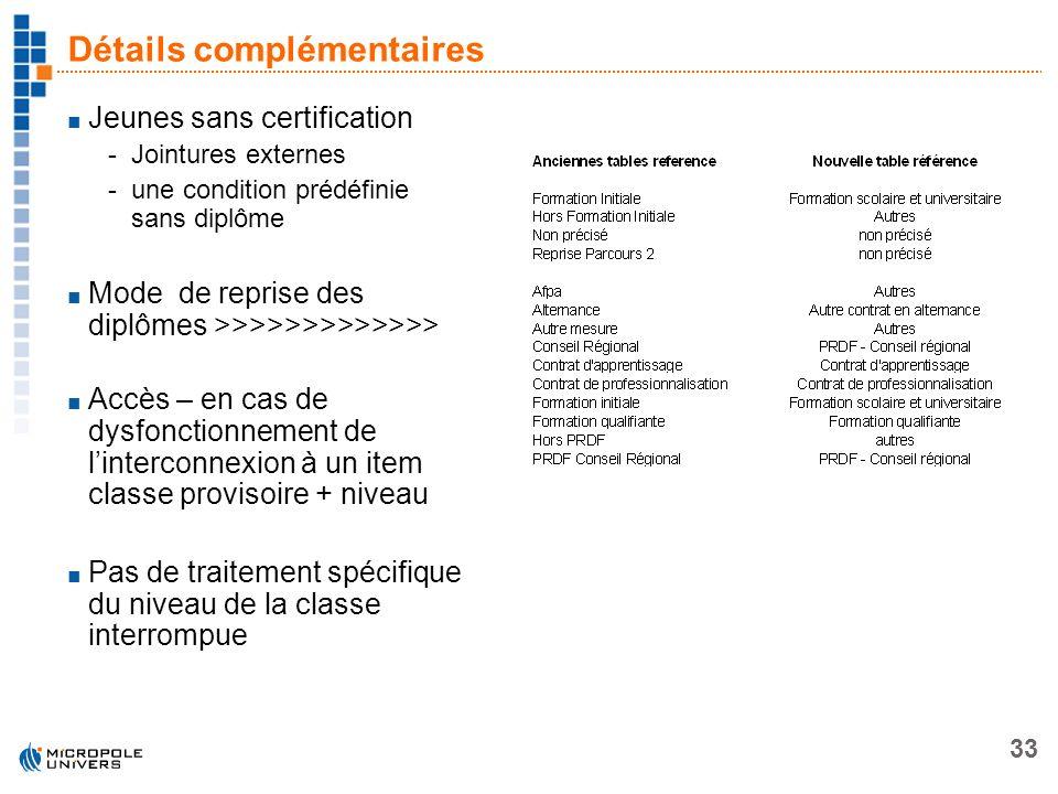 33 Détails complémentaires Jeunes sans certification -Jointures externes -une condition prédéfinie sans diplôme Mode de reprise des diplômes >>>>>>>>>