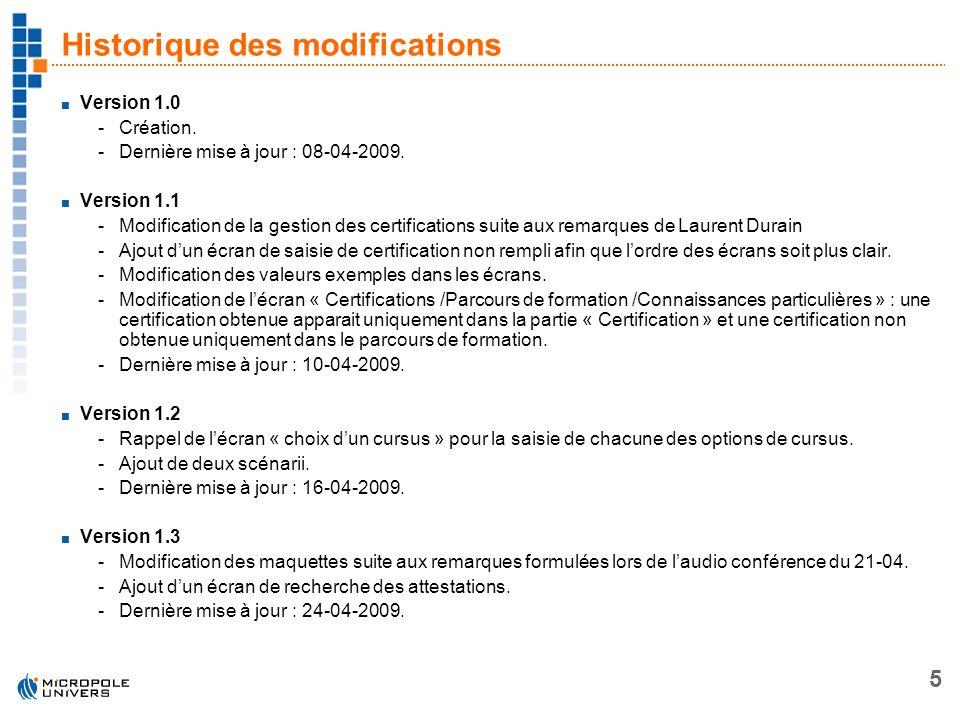 5 Historique des modifications Version 1.0 -Création. -Dernière mise à jour : 08-04-2009. Version 1.1 -Modification de la gestion des certifications s