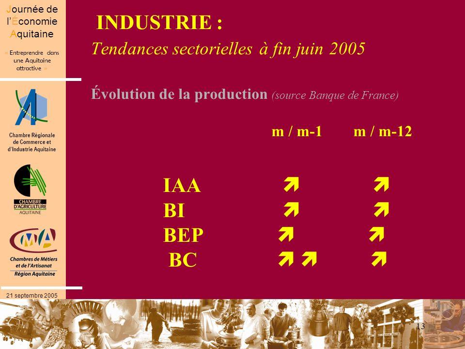 Chambre Régionale de Commerce et dIndustrie Aquitaine « Entreprendre dans une Aquitaine attractive » Journée de lÉconomie Aquitaine 21 septembre 2005 13 INDUSTRIE : Tendances sectorielles à fin juin 2005 Évolution de la production (source Banque de France) m / m-1 m / m-12 IAA BI BEP BC