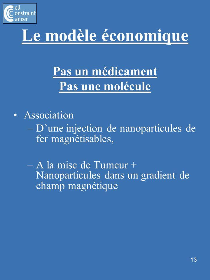 13 Le modèle économique Pas un médicament Pas une molécule Association –Dune injection de nanoparticules de fer magnétisables, –A la mise de Tumeur +