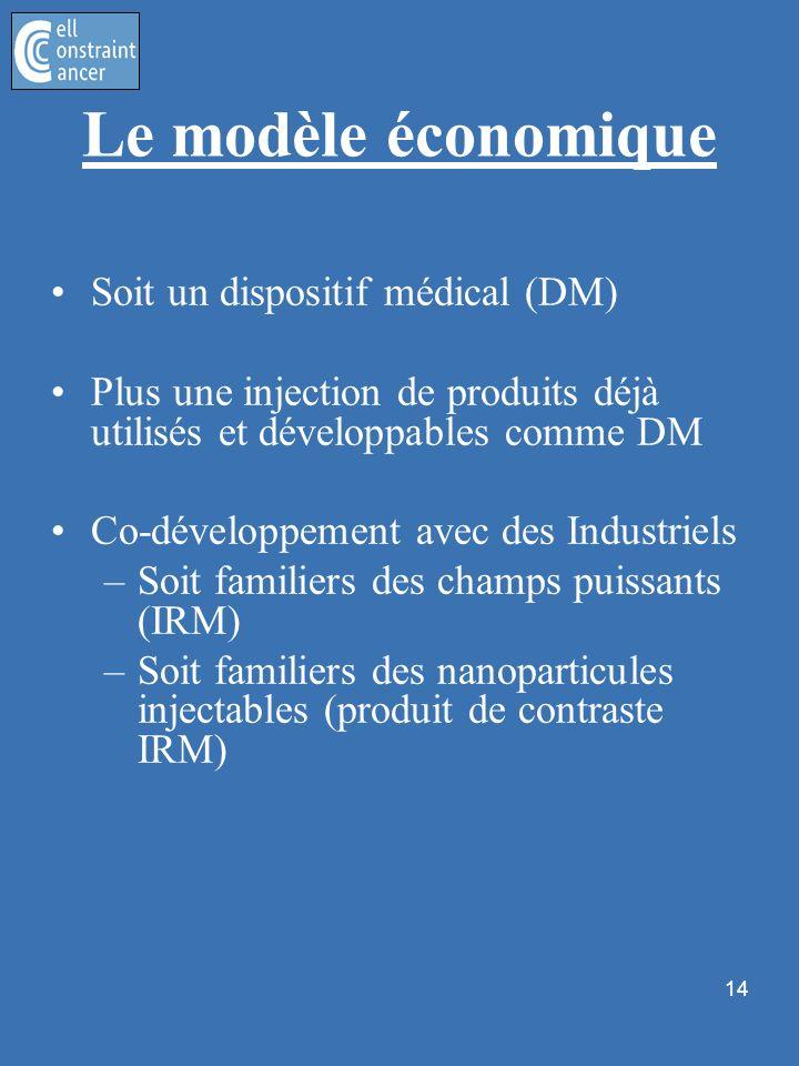 Soit un dispositif médical (DM) Plus une injection de produits déjà utilisés et développables comme DM Co-développement avec des Industriels –Soit fam