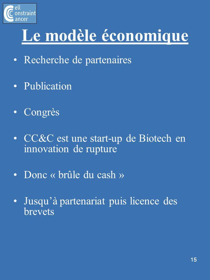Recherche de partenaires Publication Congrès CC&C est une start-up de Biotech en innovation de rupture Donc « brûle du cash » Jusquà partenariat puis
