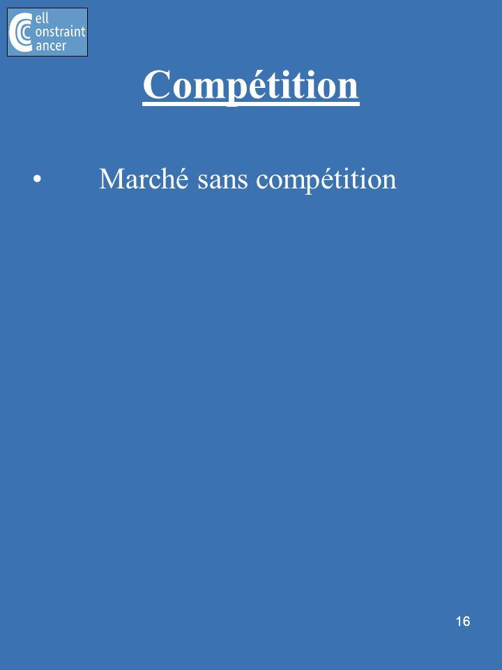 16 Compétition Marché sans compétition