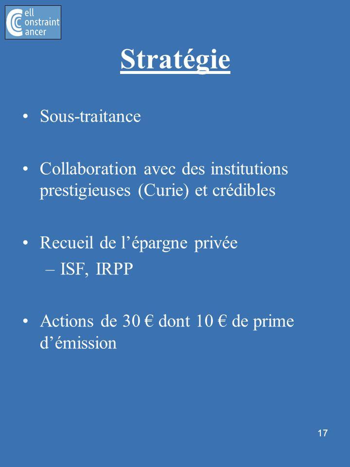 17 Stratégie Sous-traitance Collaboration avec des institutions prestigieuses (Curie) et crédibles Recueil de lépargne privée –ISF, IRPP Actions de 30