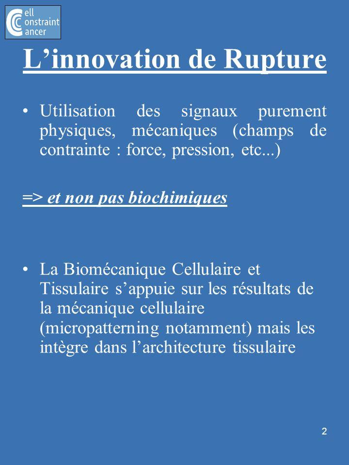 3 Linnovation de Rupture Les signaux physiques agissent sur le génétiques et lépigénétique –A partir de la Matrice Extra Cellulaire –Par le cytosquelette –Jusquau noyau