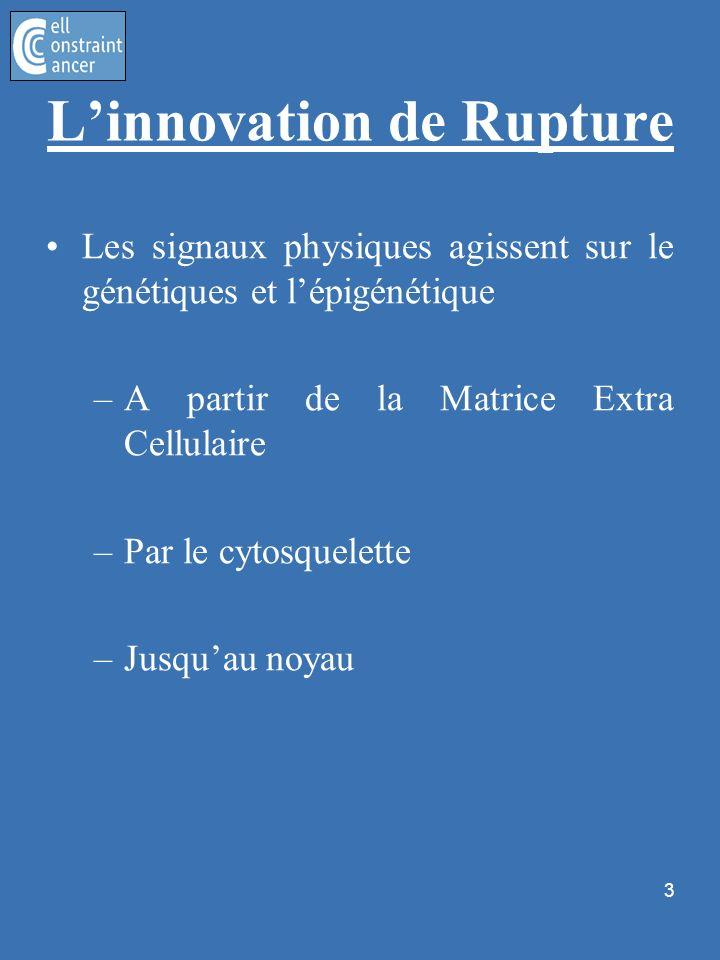 3 Linnovation de Rupture Les signaux physiques agissent sur le génétiques et lépigénétique –A partir de la Matrice Extra Cellulaire –Par le cytosquele