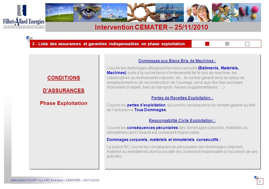 19 Intervention FILHET ALLARD Energies – CEMATER – 25/11/2010 Compagnies sensibilisées aux ENR avec les risques hydro-électricité, éoliens, aujourdhui solaire: ALLIANZ AXA CNA COVEA RISKS GENERALI GOTHAER RSA SMABTP ZURICH Compagnies spécialisées en Bris de Machines : AXA ACE ALBINGIA ALLIANZ CNA COVEA RISKS GOTHAER RSA ZURICH Compagnies sensibilisées aux ENR avec les risques hydro-électricité, éoliens, aujourdhui solaire: ALLIANZ AXA CNA COVEA RISKS GENERALI GOTHAER RSA SMABTP ZURICH Compagnies spécialisées en Bris de Machines : AXA ACE ALBINGIA ALLIANZ CNA COVEA RISKS GOTHAER RSA ZURICH 14 – Quelles Compagnies dassurances proposent la perte de production Intervention CEMATER – 25/11/2010