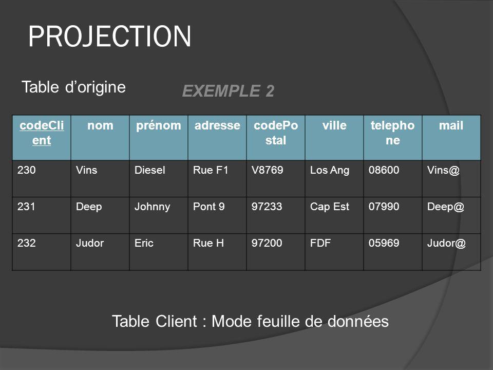 PROJECTION codeCli ent nomprénomadressecodePo stal villetelepho ne mail 230VinsDieselRue F1V8769Los Ang08600Vins@ 231DeepJohnnyPont 997233Cap Est07990Deep@ 232JudorEricRue H97200FDF05969Judor@ Table Client : Mode feuille de données Table dorigine EXEMPLE 2