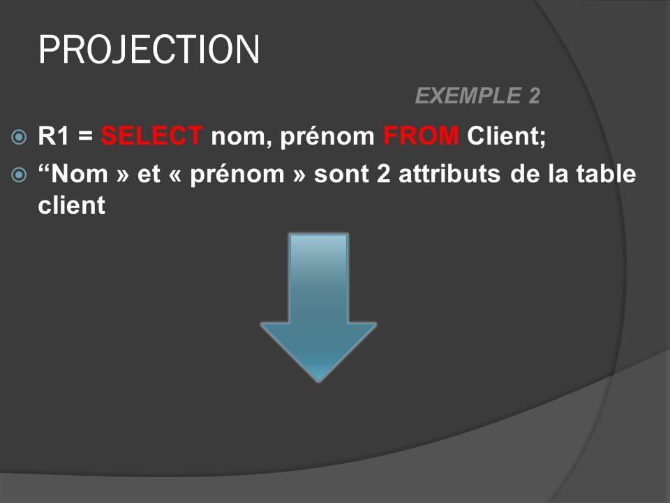 PROJECTION R1 = SELECT nom, prénom FROM Client; Nom » et « prénom » sont 2 attributs de la table client EXEMPLE 2
