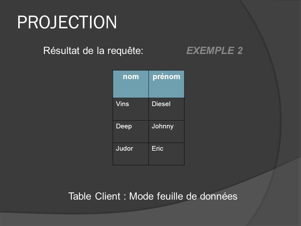 PROJECTION nomprénom VinsDiesel DeepJohnny JudorEric Table Client : Mode feuille de données Résultat de la requête:EXEMPLE 2