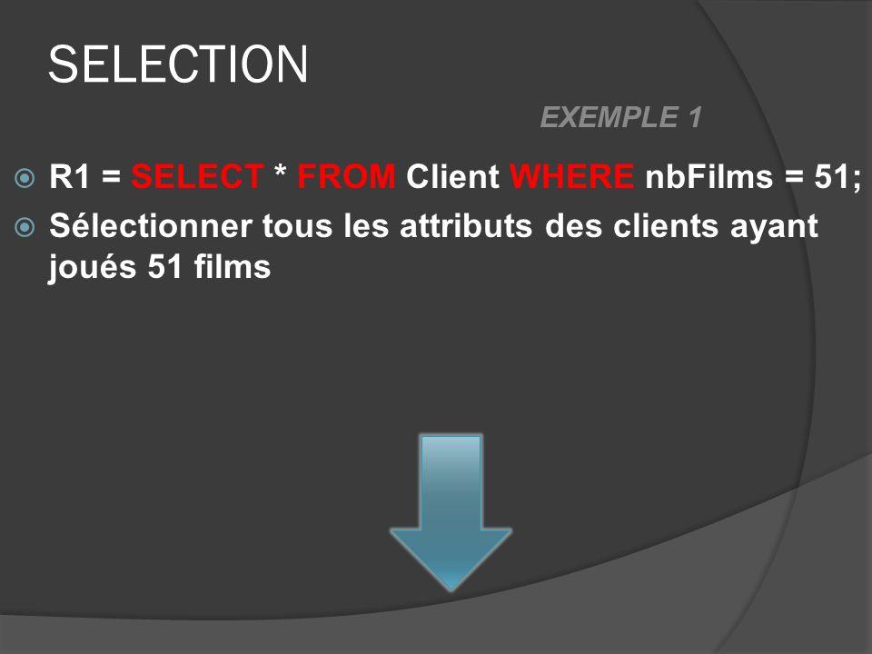 SELECTION R1 = SELECT * FROM Client WHERE nbFilms = 51; Sélectionner tous les attributs des clients ayant joués 51 films EXEMPLE 1