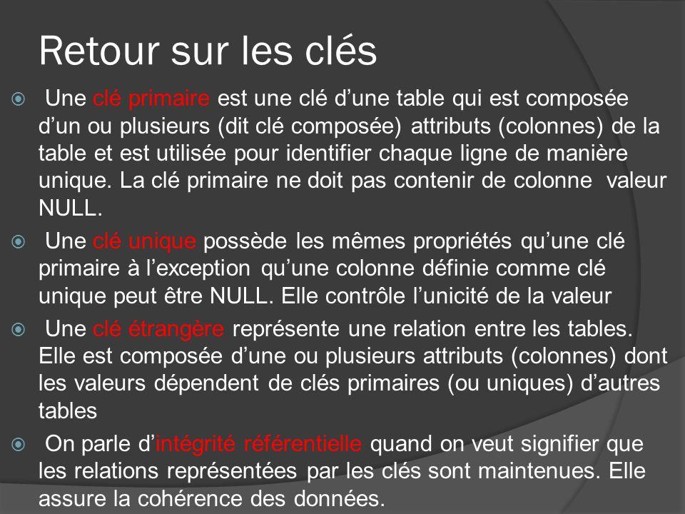 Entité et tables Lorsque lon crée la base de donnée, lentité devient une table.